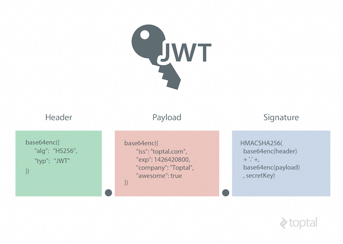 jwt-example
