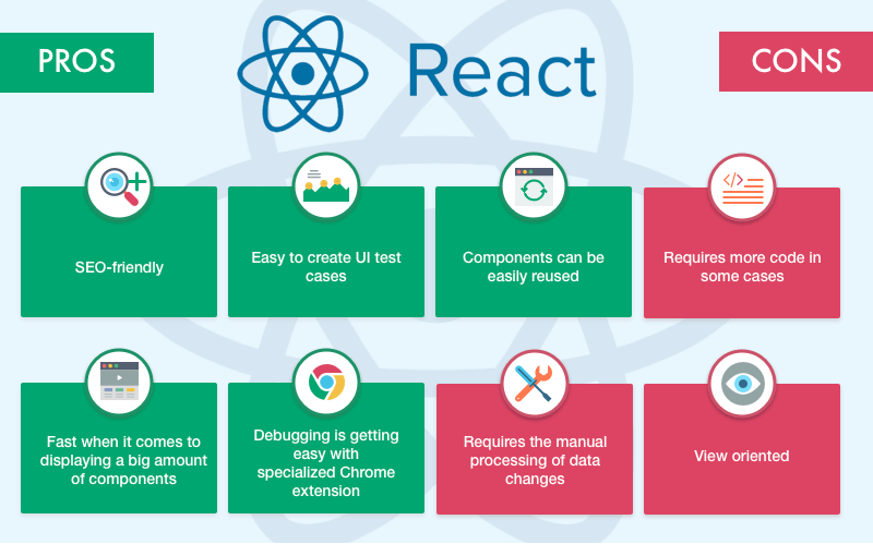 react-js-advantages-and-disadvantages-graph