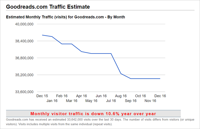 website-traffic-estimate