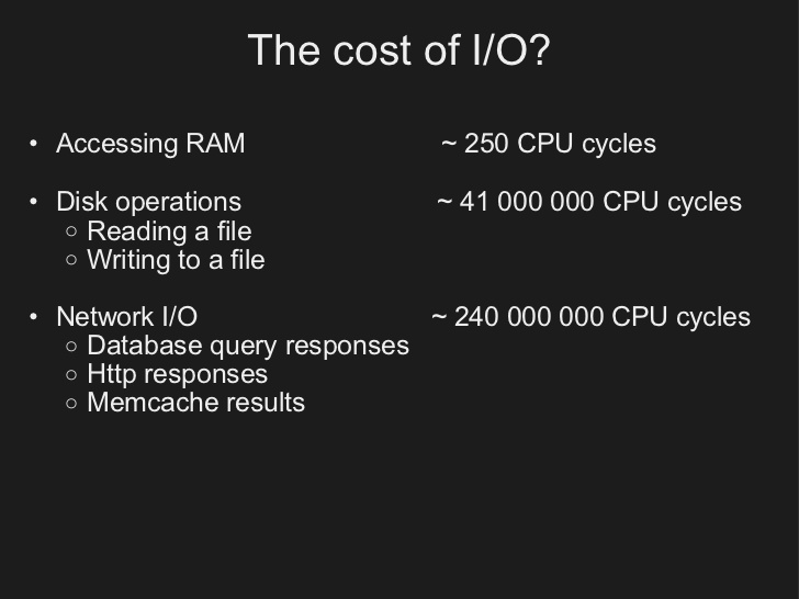 the cost of I/O